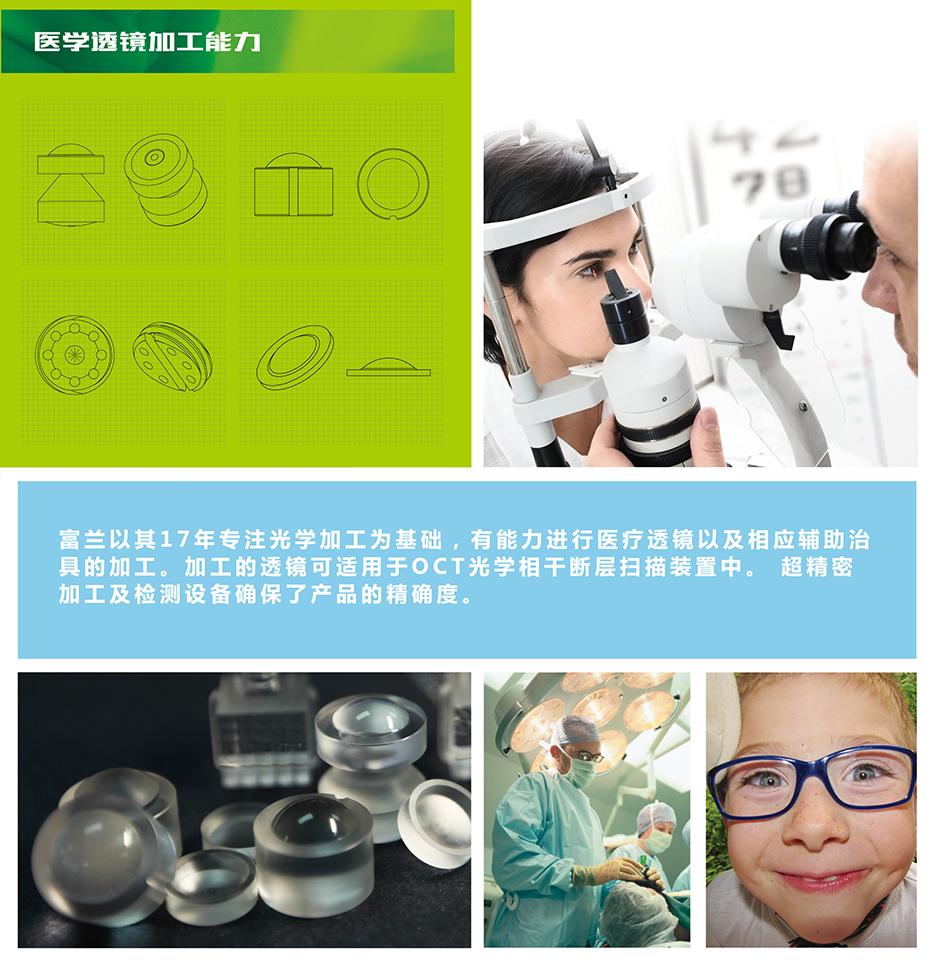 医疗透镜-中文